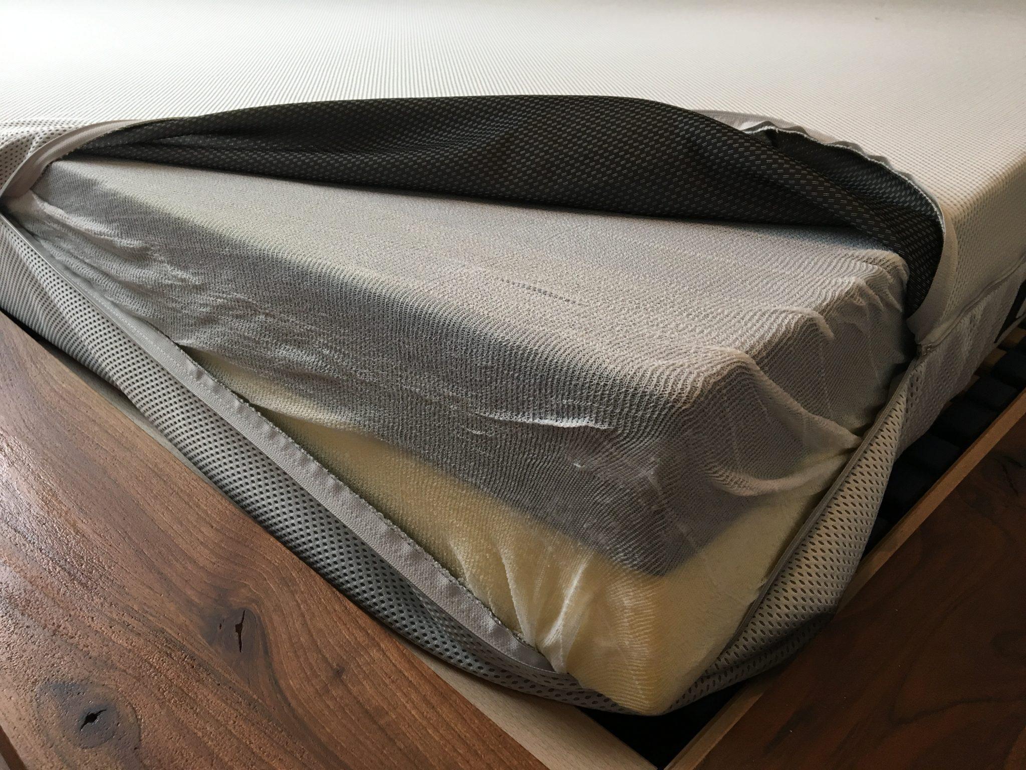 bodyguard stiftung warentest testsieger detailtest mit 6 fotos. Black Bedroom Furniture Sets. Home Design Ideas
