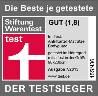 bodyguard stiftung warentest testsieger detailtest mit 6. Black Bedroom Furniture Sets. Home Design Ideas